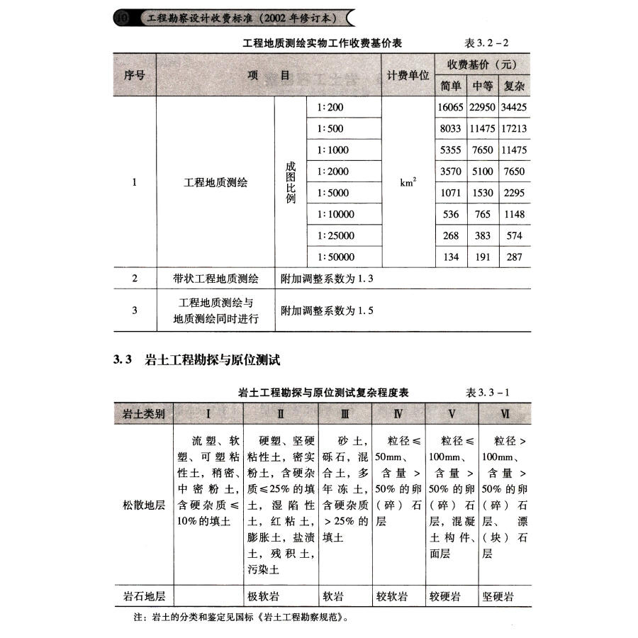 工程勘察设计收费标准(2002修订本)图片