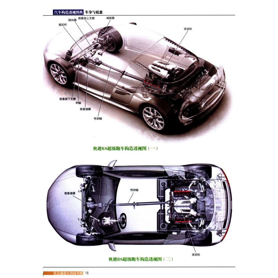 保时捷卡宴汽车中央差速器构造透视图  宝马x3车型xdrive全时四驱