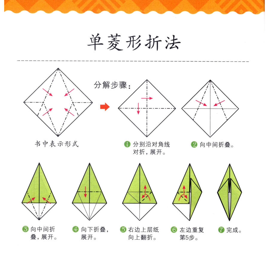手工大王彩纸宝盒:纸飞机大全图片