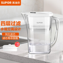 京东超市苏泊尔(SUPOR)过滤净水器 家用滤水壶 自来水过滤器净水壶 J-UF01(白色)一壶一芯