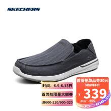 Skechers斯凯奇男士一脚蹬懒人鞋轻质舒适帆布鞋休闲鞋204085 海军蓝色 42.5
