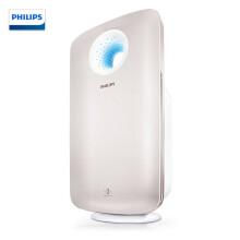 飞利浦(PHILIPS)空气净化器除甲醛除雾霾除过敏原除细菌除病*(AC4076升级款)AC4375