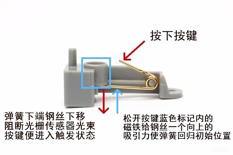 其实就是一个带磁力的杠杆,你看明白了吗?-按键触发新技术 富勒G