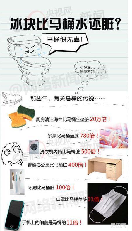 你家的洗衣机内筒比马桶还脏?