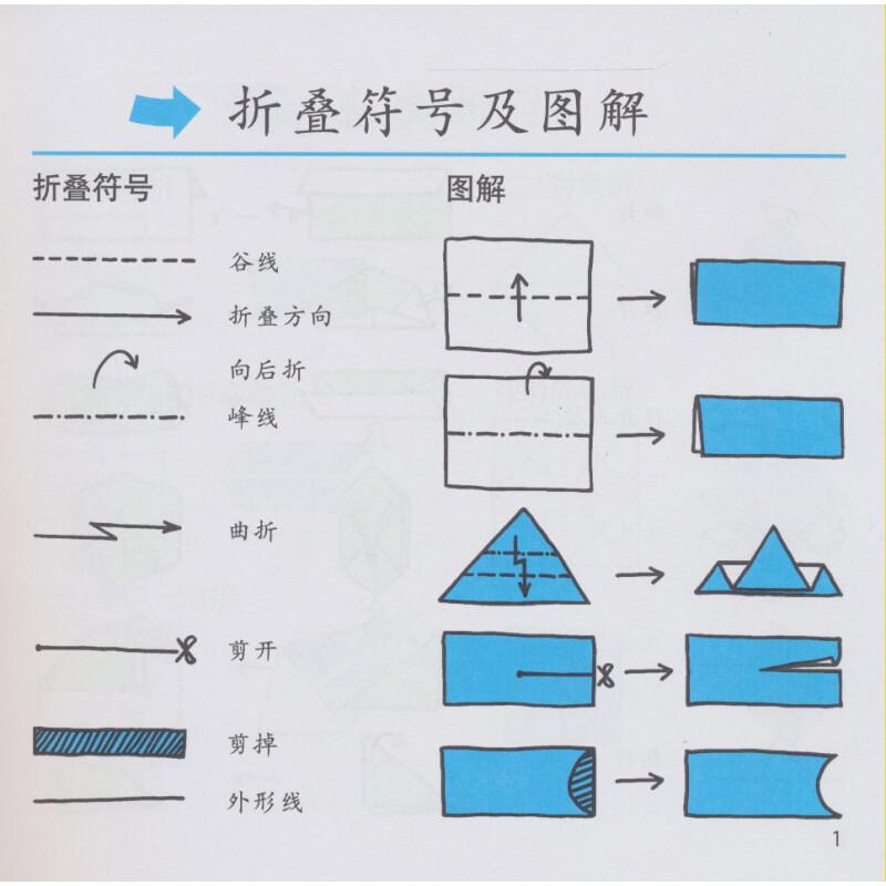 目錄                           幼兒折紙1  折疊符號及圖解  基本