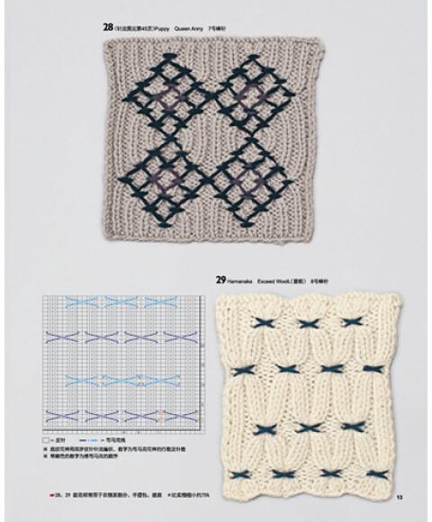 冈本启子的创意棒针编织花样精选150