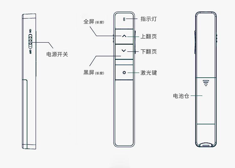 得力(deli) 360度控制翻页笔/PPT翻页笔/激光翻页笔/无线演示器 红光 2802