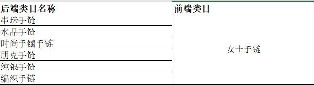 电商运营之站内搜索全面指南(三)