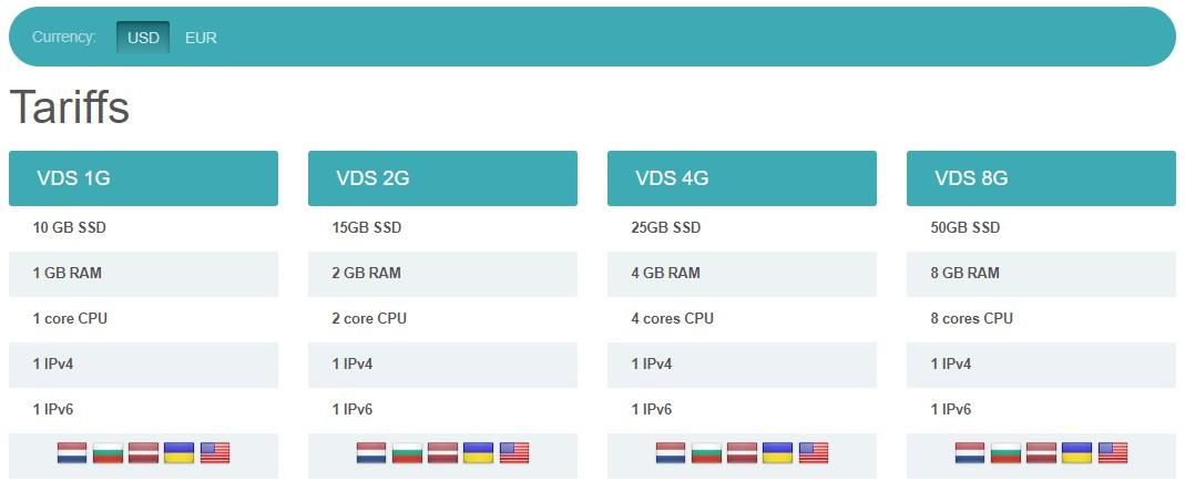 羊毛党之家 洛杉矶是QN-hosting.energy:$4.8/月/1GB内存/10GB SSD空间/不限流量/100Mbps端口/KVM/洛杉矶/保加利亚/拉脱维亚/乌克兰/荷兰  https://www.wutianxian.com
