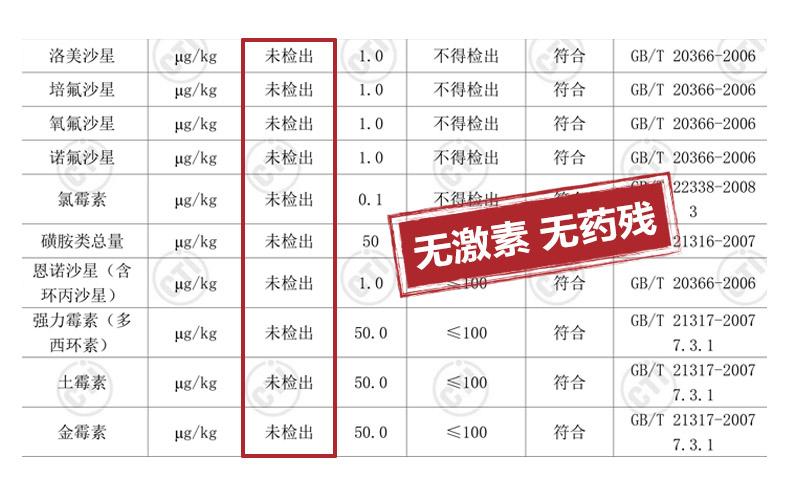 【199减100】正大食品 骨肉相连 烧烤夜宵 速食方便菜 川香鸡柳400g