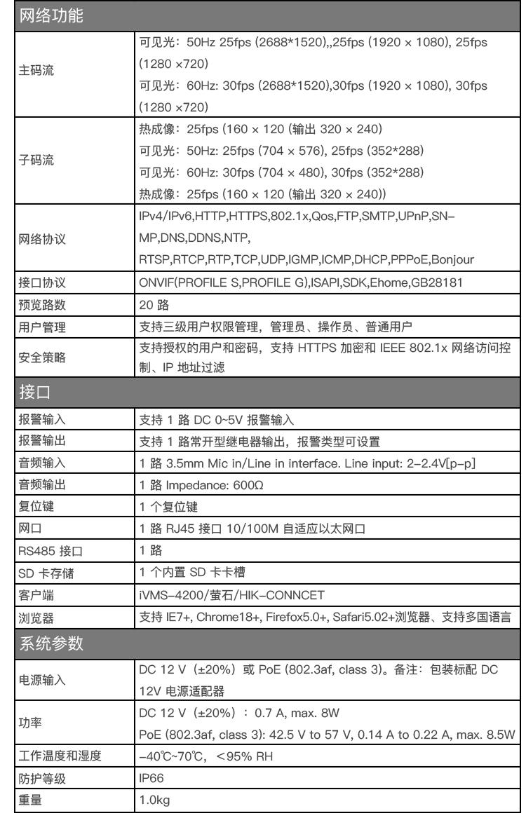 海康威视热成像测温仪DS-2TC1217-2-3-6/PA