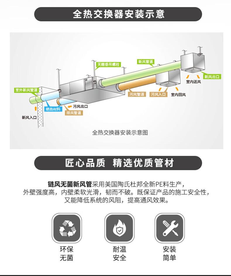 【定金100元】日立新风系统 家用换气智能中央室内PM2.5全热交换器插图8