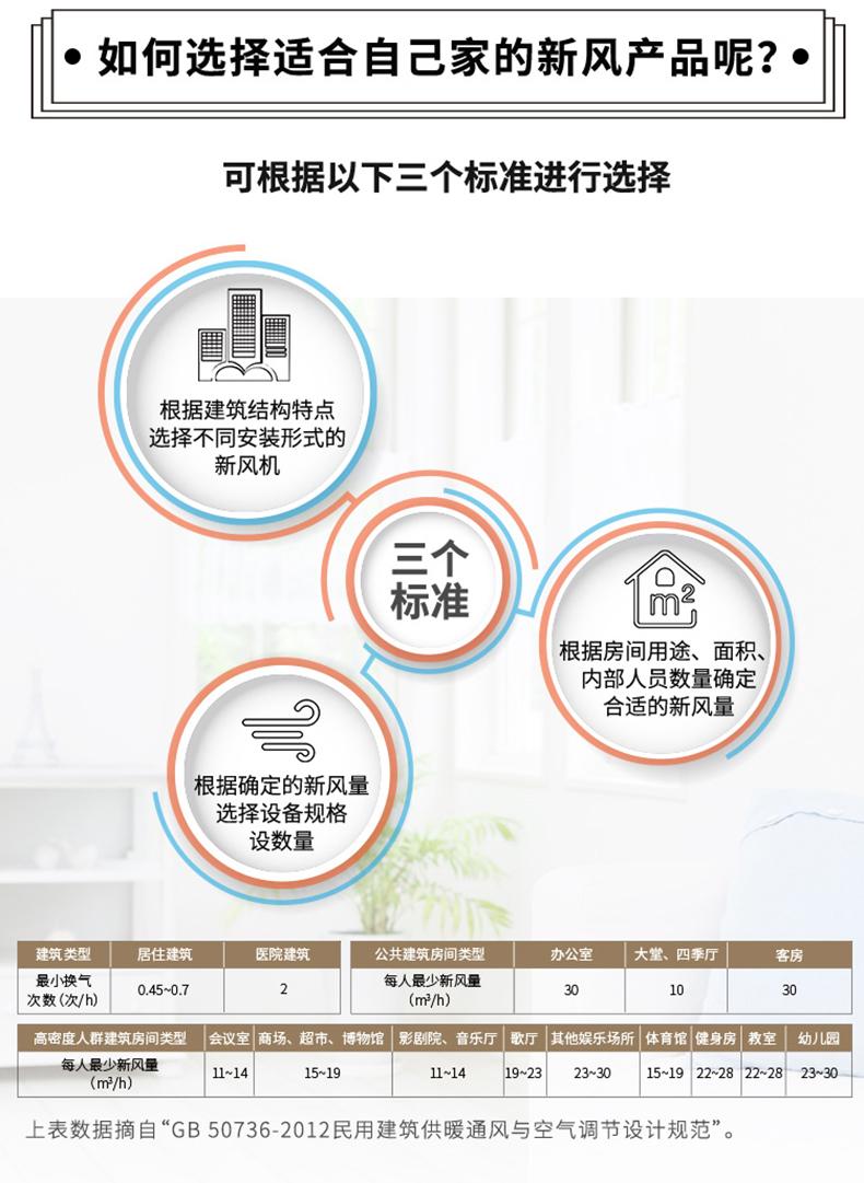 【定金100元】日立新风系统 家用换气智能中央室内PM2.5全热交换器插图7