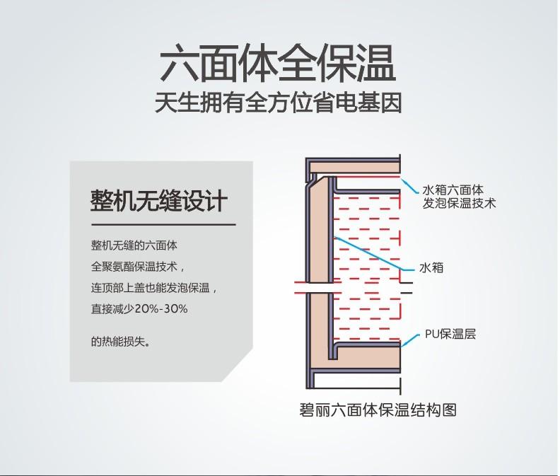 碧丽商用开水器 JO-K20C (图6)