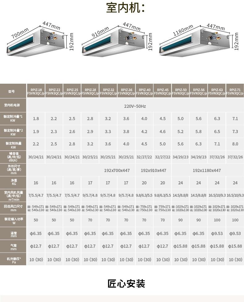 [定金100元]日立中央空调VAM mini系列插图7