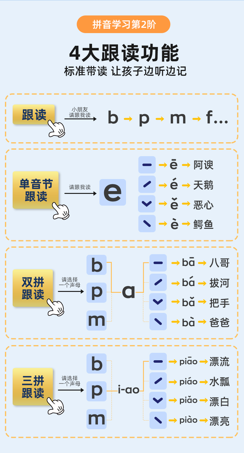 猫贝乐 智能有声挂图中英文拼音有声读物早教玩具3-6岁儿童益智看图识数字点读书早教机 【新品】47面有声挂图本-充电版(3350个读物)