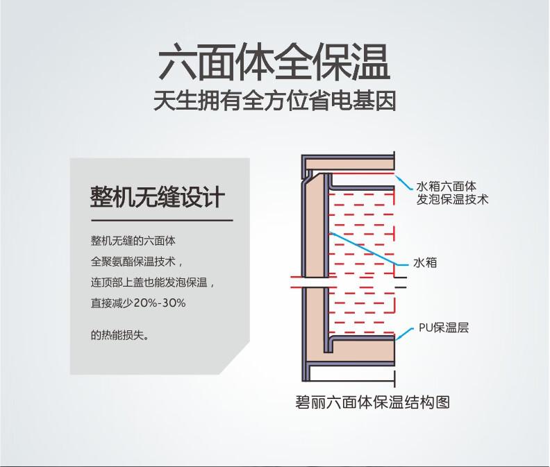 碧丽商用开水器JO-K120A3 (图6)