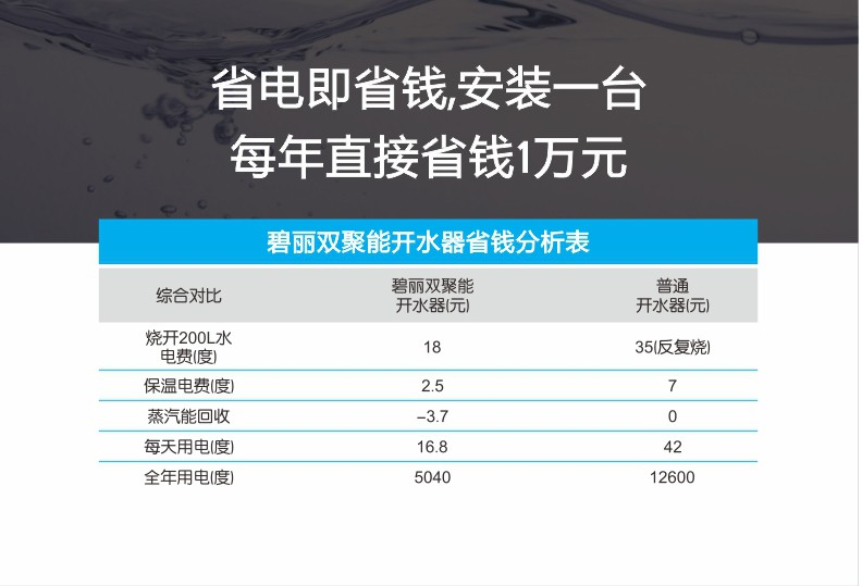 碧丽商用开水器 JO-K20C (图7)