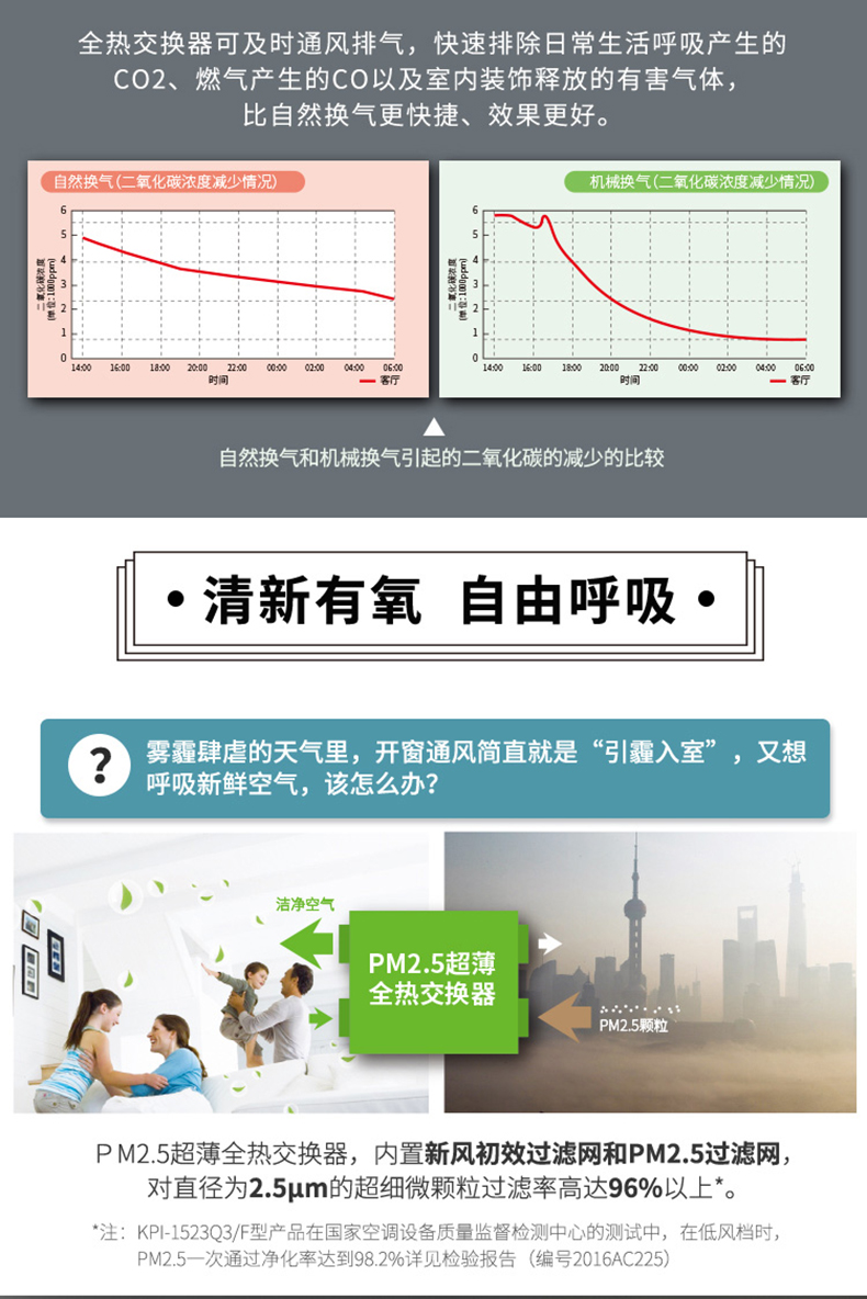 【定金100元】日立新风系统 家用换气智能中央室内PM2.5全热交换器插图2