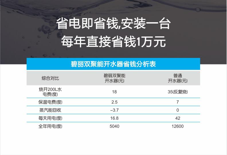 碧丽商用开水器JO-K120A3 (图7)