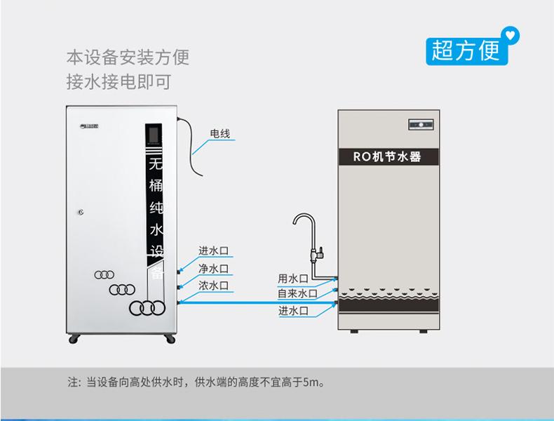 碧丽商用反渗透净水机RO-800B(图8)
