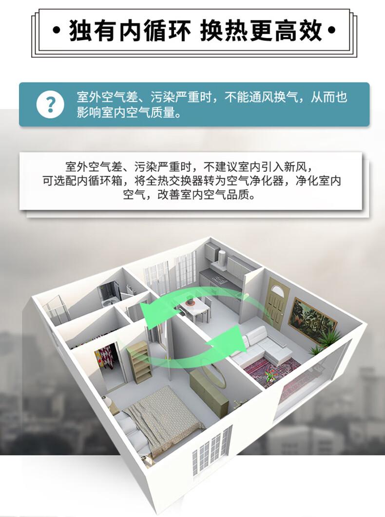 【定金100元】日立新风系统 家用换气智能中央室内PM2.5全热交换器插图5