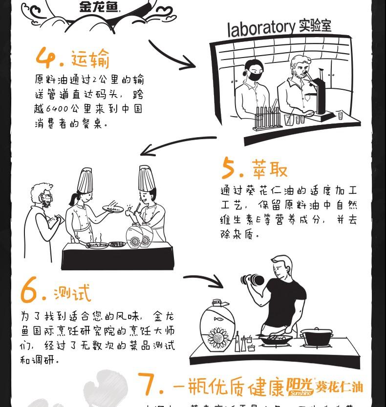 金龙鱼阳光鲜榨原香葵花仁油700ml (原料欧洲进口、当季葵仁鲜榨)