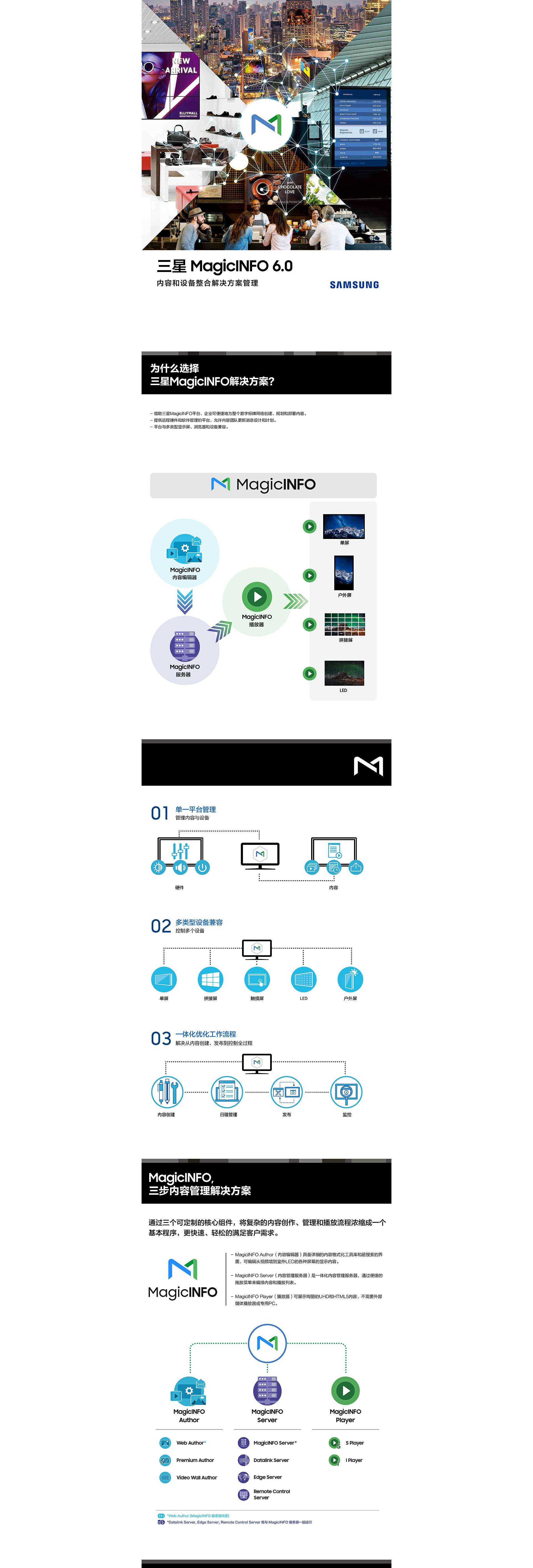 三星商用显示器旗舰店- 京东三星Magicinfo行业解决方案