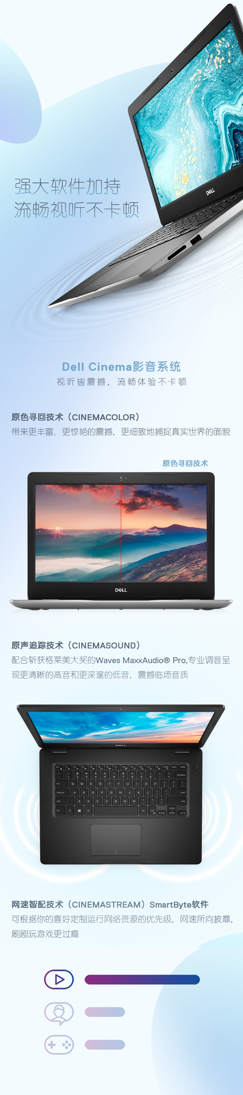 What Is Dell Cinema