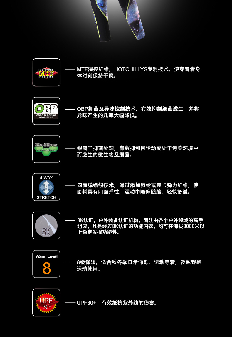 HOTCHILLYS 红辣椒男女同款跑步长裤 跑步打底裤运动长裤HCA3163P 星空 L