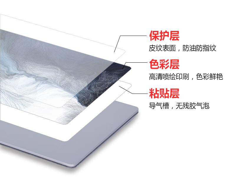 Phủ phím silicon nhiều màu cho macbook - ảnh 6