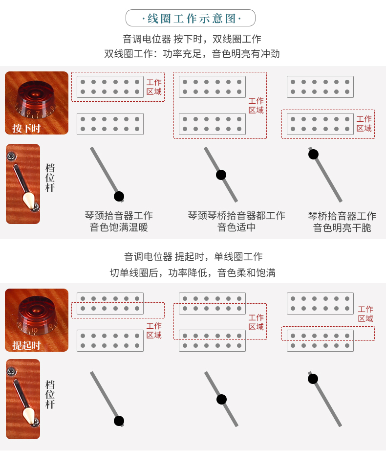 PRS 電吉他SE STANDARD 24 CUSTOM 22/24品電吉它印尼產 SE Custom 22 (半空心)日落色【新品】(尚雲居)