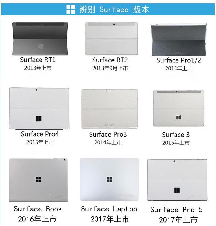 Dán surface  BAiYUnjiAn2018Surface Go 10 6 A 11257710199 - ảnh 1