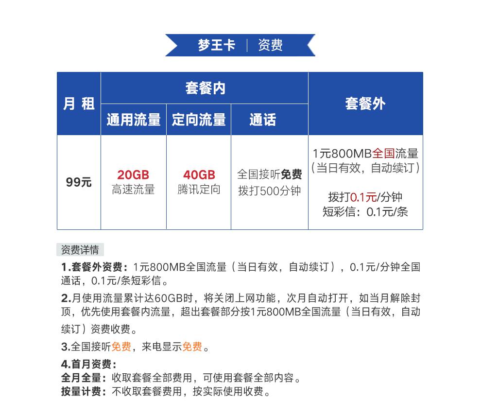 联通梦王卡资费99元全国加油9.4折60G流量
