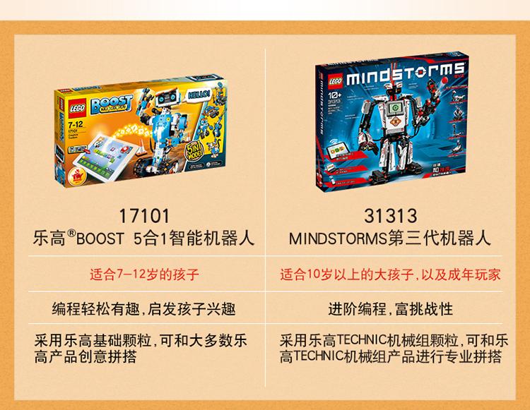 乐高(LEGO)积木 BOOST科技组编程机器人 7-12岁 BOOST 5合1智能机器人 17101