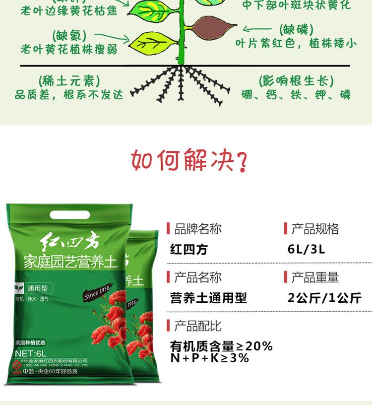 营养土;种植土;花肥室内;多肉植物营养土;兰花卉营养土;基质