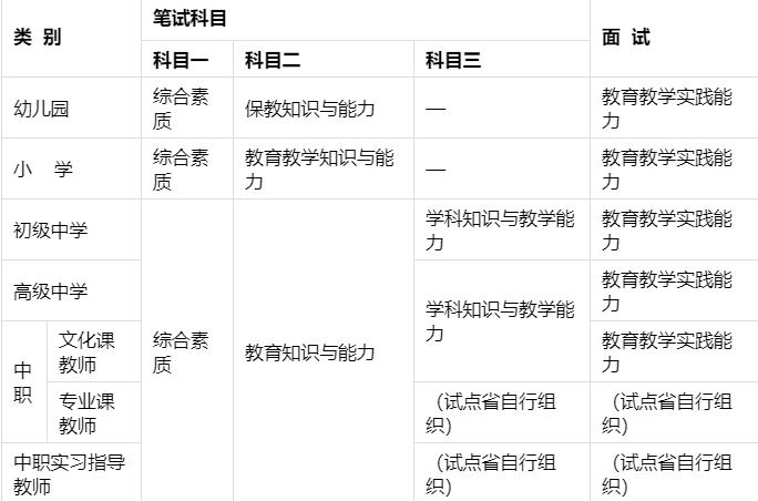 教师资格证报名请确认ie浏览器是什么鬼?小编亲测真实有效报名方法分享