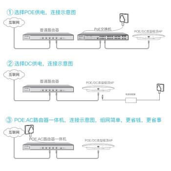 普联(TP-LINK)企业级无线吸顶式AP无线大范围wifi覆盖家用双频千兆路由器 AC管理胖瘦一体 TL-AP2607GC-PoE/DC 2600M