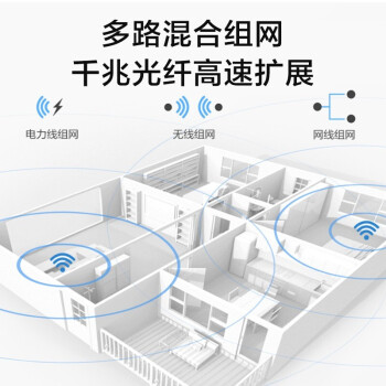 华为Q2s全屋WIFI路由器千兆5G双频无线智能穿墙别墅大户型家用混合组网分布式子母路由 Q2S子路由【搭配母路由使用】