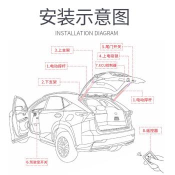 点缤 汽车电动尾门改装 后备箱改装带电吸 电动尾门加配自动一脚踢感应 凯迪拉克XT5 XT4 宝马5系