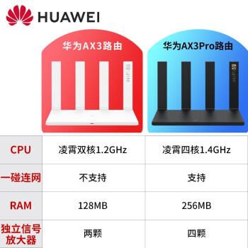【wifi6】华为路由器AX3家用无线wifi6+全千兆穿墙王wifi信号放大器mesh5G