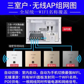 TP-LINK TL-AP1202GI-POE 全千兆双频1200M无线AP面板套装全屋wifi覆盖 TL-AP1202GI-PoE薄款香槟金(方) 面板颜色可选备注货发
