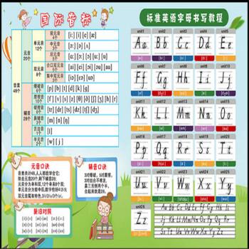 小学生英语音标挂图26个英语字母挂图汉语拼音字母表儿童书写 24寸_ 2