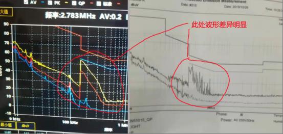 数字时域接收机与传统扫描接收机波形差异分析